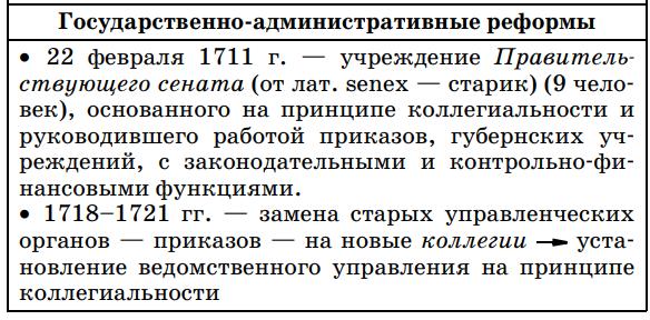 Административные реформы Петра I