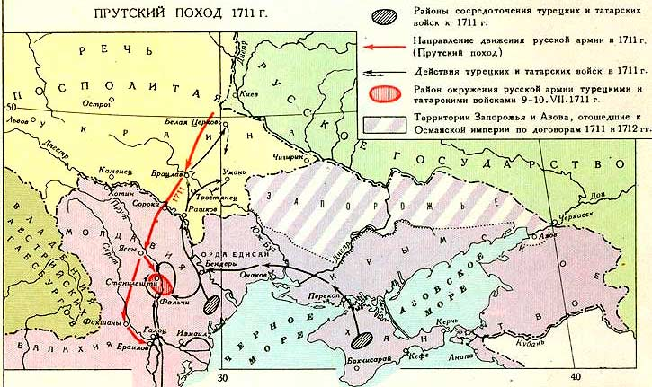 Прутский поход 1711г.