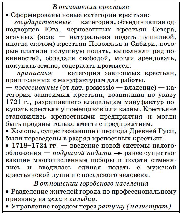 Социальные реформы Петра I в отношении крестьян