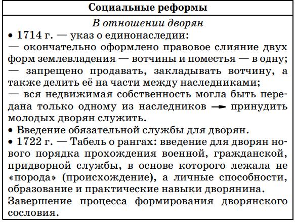 Социальные реформы Петра I в отношении дворян
