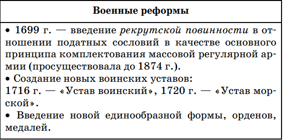 Военные реформы Петра 1