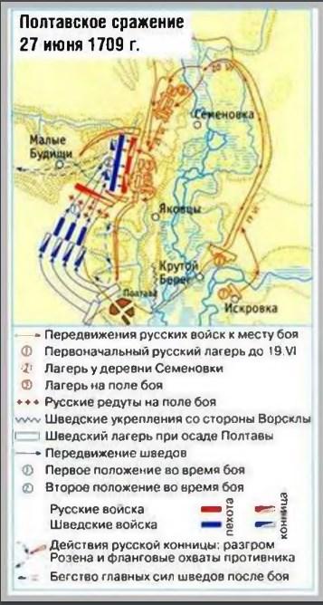 Карта Полтавского сражения 1709 года