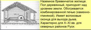 Наземное жилище восточных славян