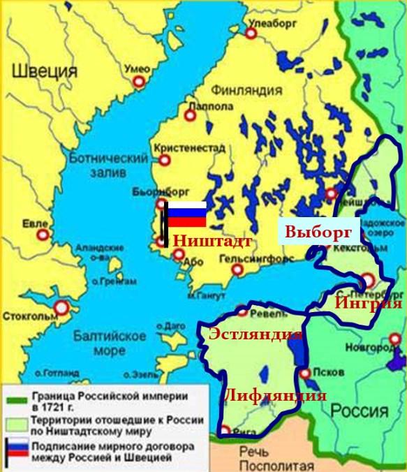 Территориальные присоединения России после Северной войны