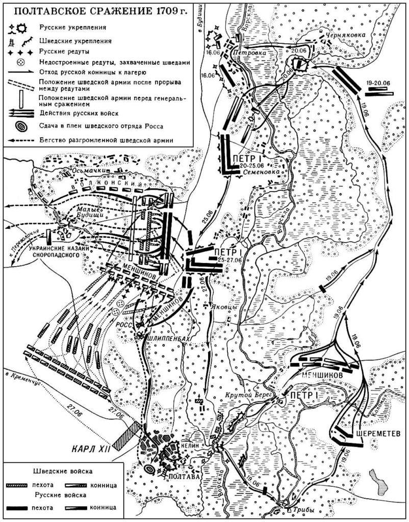 Полтавская битва карта