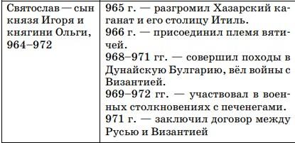 Правление князя Святослава