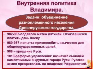 Внутренняя политика князя Владимира