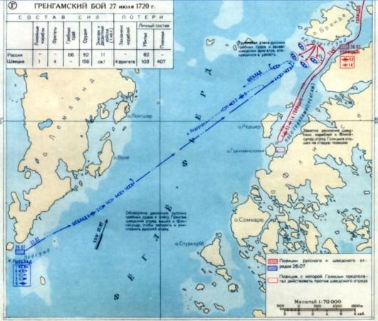 Карта гренгамского морского сражения