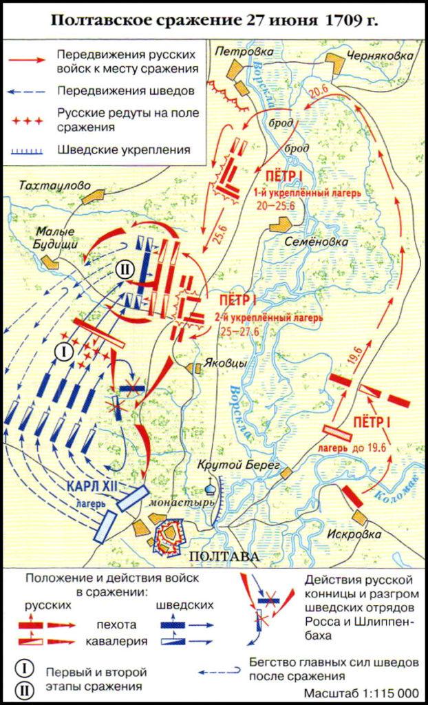 Карта-схема Полтавского сражения