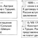 Главные причины Северной войны 1700-1725 гг.