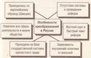 Особенности преобразований Петра I