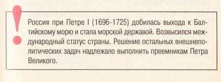 Исторические итоги правления Петра I