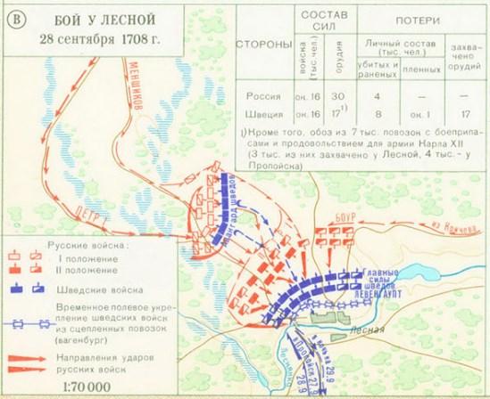 Карта: бой у лесной