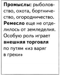 Промыслы восточных славян