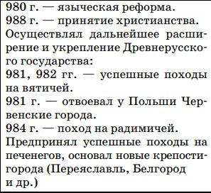 До и после принятия христианства князем Владимиром