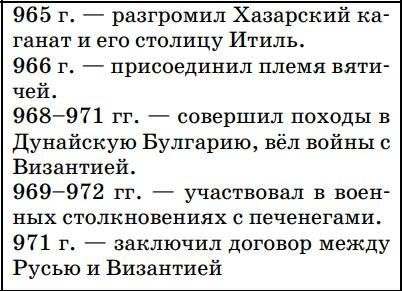 Хронология военных походов князя Святослава