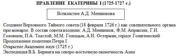 События правления Екатерины I