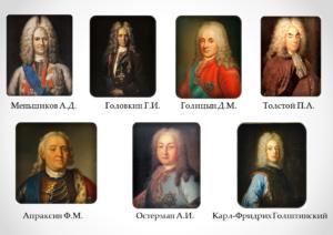 Члены верховного тайного совета