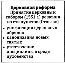 Церковные преобразования Ивана IV