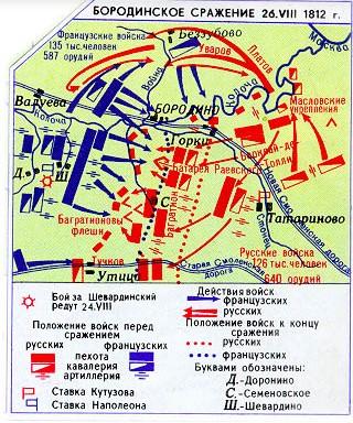 Карта Бородинского сражения