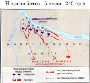 Карта Невской битвы 1240 года