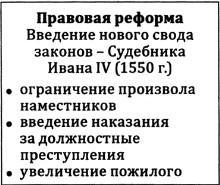 Правовая реформа Ивана 4