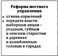 Реформы управления Ивана 4