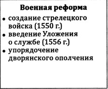 Таблица: военные реформы Ивана IV