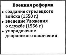 Военная реформа Ивана IV