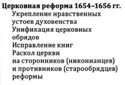 Церковная реформа Алексея Михайловича