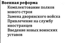 Военные реформы Алексей Михайловича