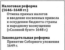 Налоговая и законодательная реформа Алексея Михайловича