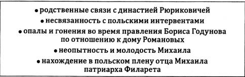 Причины избрания Михаила Романова