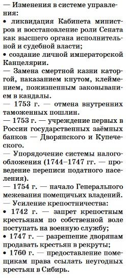 Важнейшие события правления Елизаветы Петровны