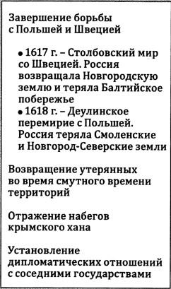 Внешняя политика Михаила Романова