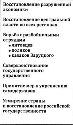 Внутренняя политика Михаила Романова